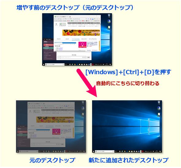 [Windows]+[Ctrl]+[D]キーでデスクトップを増やす