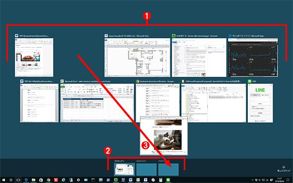 デスクトップとタスクの一覧(タスクビュー)