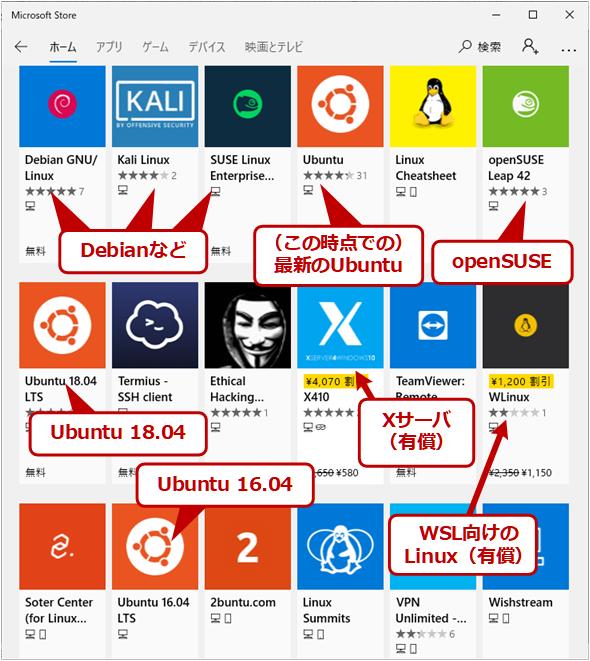 Linuxディストリビューションを入手する