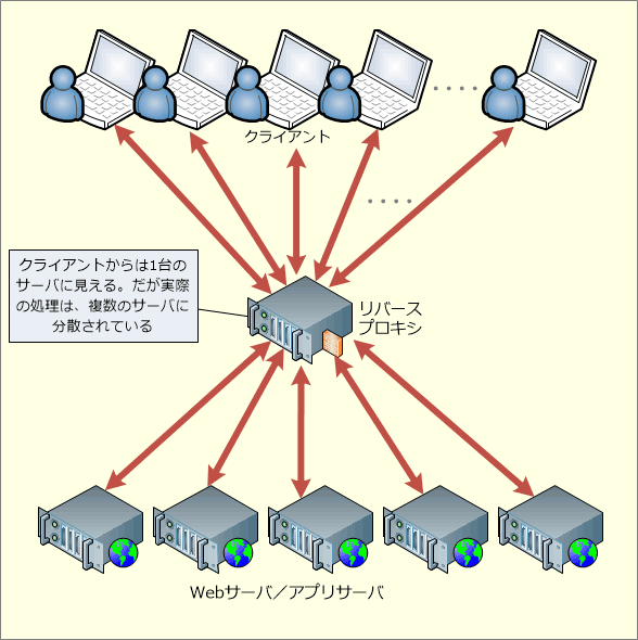 https://image.itmedia.co.jp/ait/articles/1608/25/wi-fig02.png