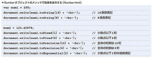 Numberオブジェクトのメソッドで数値を操作する(Number.html)