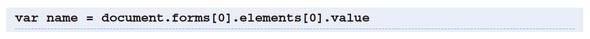 formとelementsでインデックスを指定