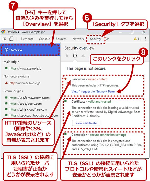Chromeのデベロッパーツールで「安全」ではない要素を見つける(3/6)