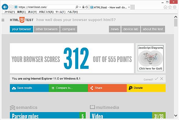 Tridentを採用するInternet Explorer 11の画面