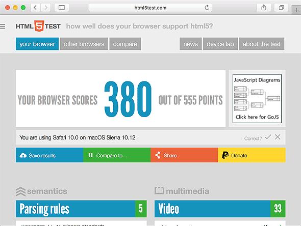 WebKit2を採用するSafariの画面
