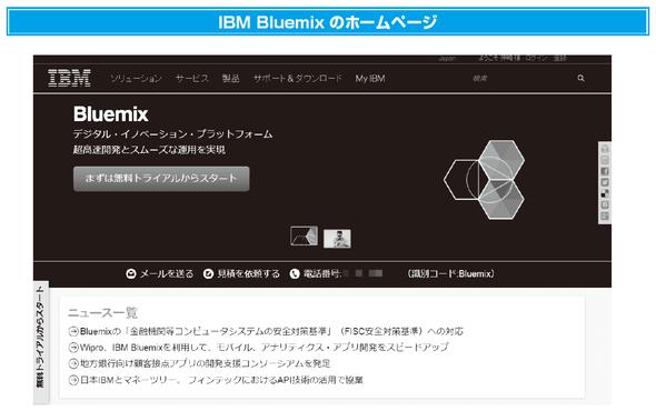 IBM Bluemixのホームページ
