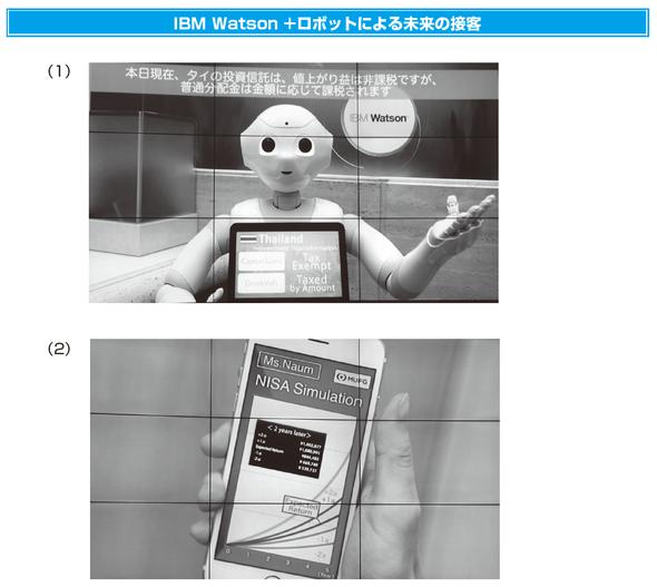 IBM Watson +ロボットによる未来の接客