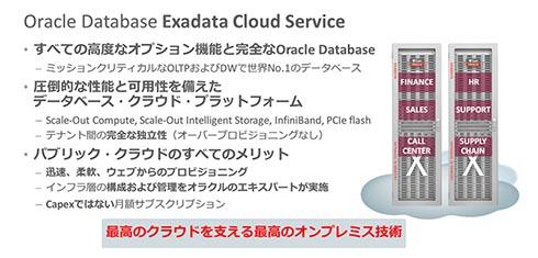 Oracle Database Exadata Cloud Serviceの特徴