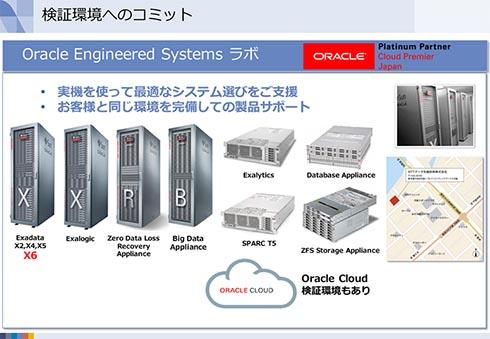 NTTデータ先端技術が展開する、Oracle Engeneerd Systemsラボ