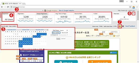 Page AnalyticsでWebページを分析する(2/3)