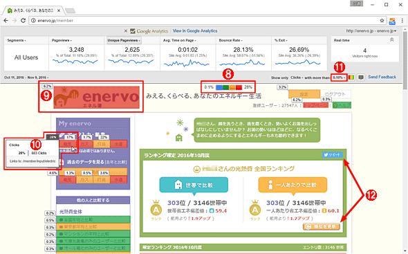 Page AnalyticsでWebページを分析する(3/3)