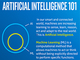 インテル、大規模なAI戦略を発表 AIプラットフォーム「Intel Nervana」を投入