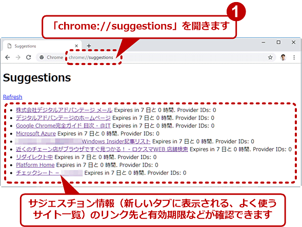「chrome://suggestions」の例