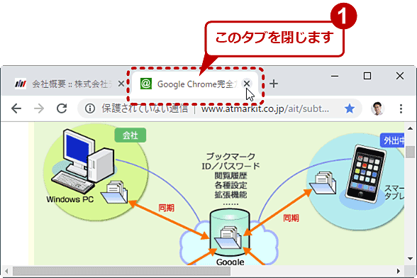 Google Chromeで、ショートカットキーで、閉じたタブを再び開く(1/3)