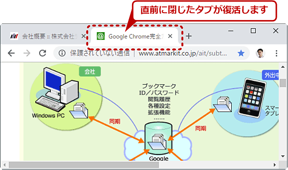 Google Chromeで、ショートカットキーで、閉じたタブを再び開く(3/3)