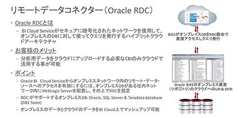 リモートデータコネクター「Oracle RDC」とは