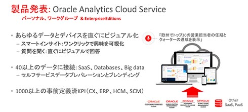 OOW16で発表された「Oracle Analytics Cloud Service」の概要