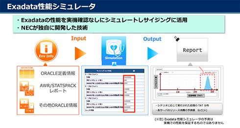 NEC:Exadata性能シミュレータとは