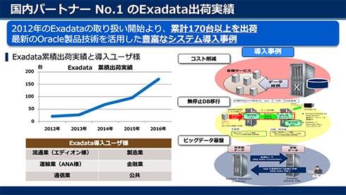 NEC:国内パートナーNo.1のExadata出荷実績