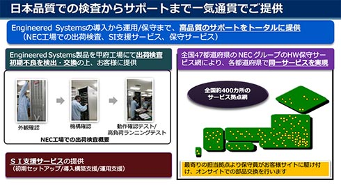 オラクル製品について、日本品質での検査からサポートまでを一気通貫で提供