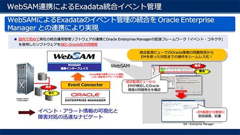 WebSAMによるExadataのイベント管理の統合を、Oracle Enterprise Managerとの連携により実現