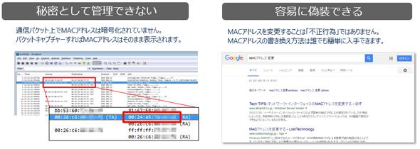 MACアドレスは容易に取得、偽装できる