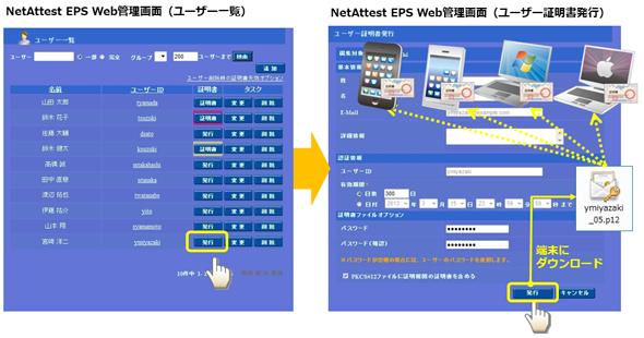 Web画面から簡単に証明書を発行できる