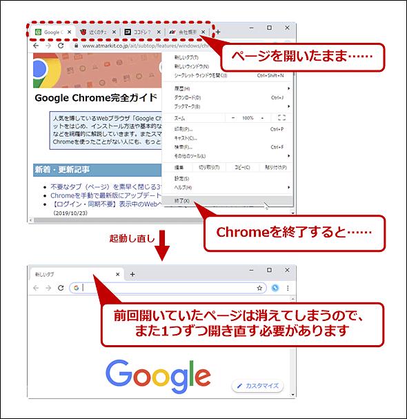 Google Chromeの起動時に前回開...