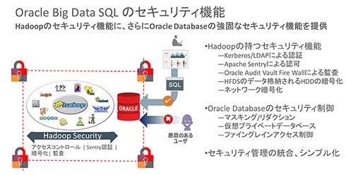 Oracle Big Data SQLのセキュリティ機能