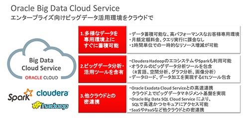 エンタープライズ向けビッグデータ環境をクラウドで提供する「Oracle Big Data Cloud Service」