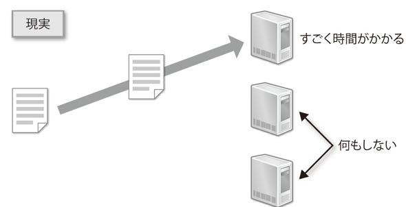 図2-8 リレーショナルデータベースの処理性能はスケールしない