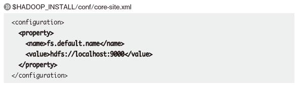 $HADOOP_INSTALL/conf/core-site.xml