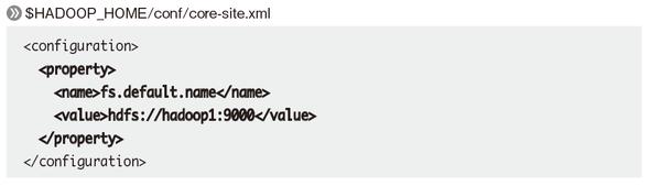 $HADOOP_HOME/conf/core-site.xml