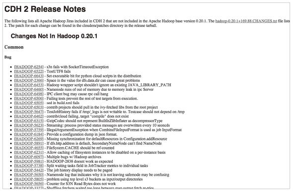 図3-6  CDH2のリリースノート(http://archive.cloudera.com/cdh/2/hadoop-0.20.1+169.88.releasenotes.html)