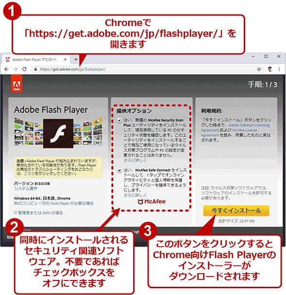 Adobe Systemsの配布ページからFlash Playerのインストーラーをダウンロードする