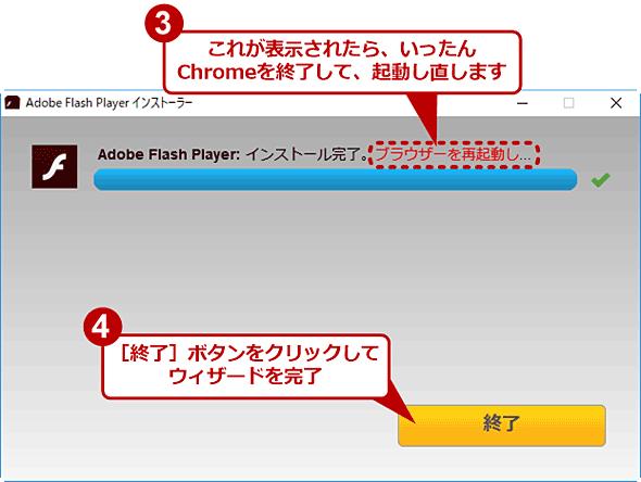 単体のインストーラーからFlash Playerをインストールする(2/2)