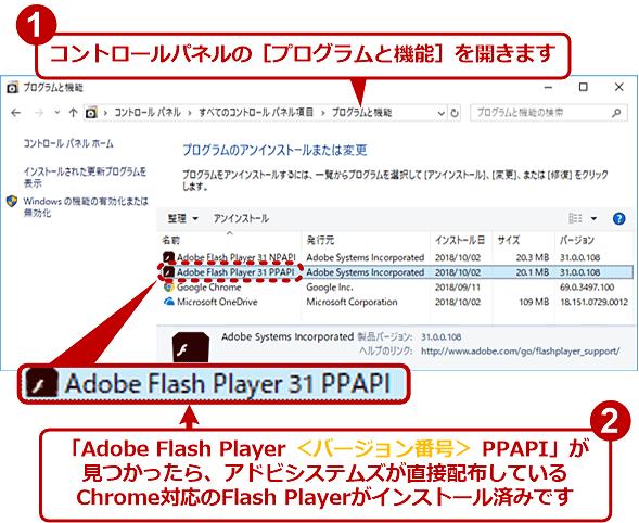 単体でインストールされたFlash Playerの有無を[プログラムと機能]で確認する