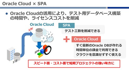 Oracle Cloud×SPAについて