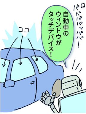 マルコフくん「自動車のウィンドウがタッチデバイス!」