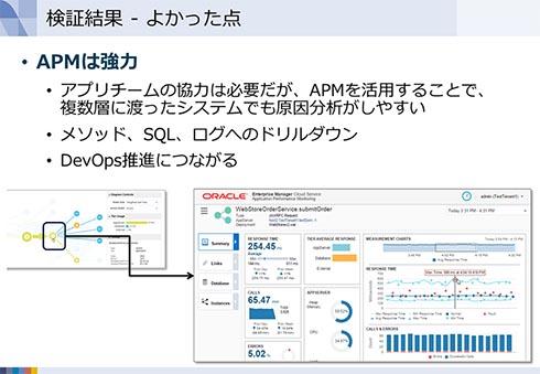 Oracle Management Cloudの検証結果