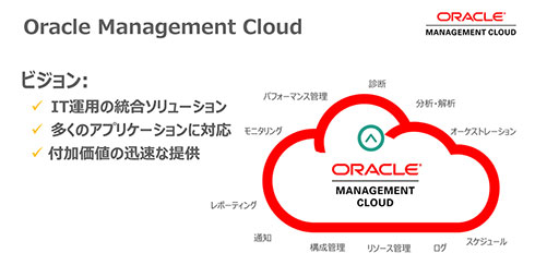 Oracle Management Cloudのビジョン