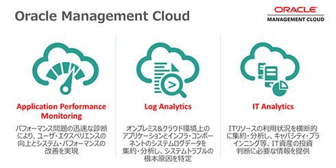 Oracle Management Cloudに備える3つの主要機能