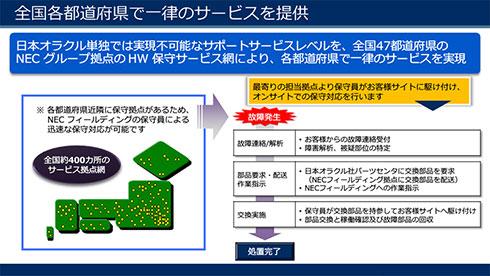 NECは、各都道府県で一律のサービスを提供する