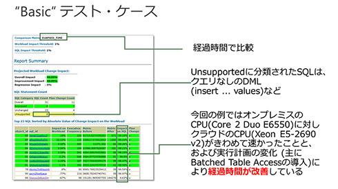RAT@Oracle Cloud:Basicテストケース