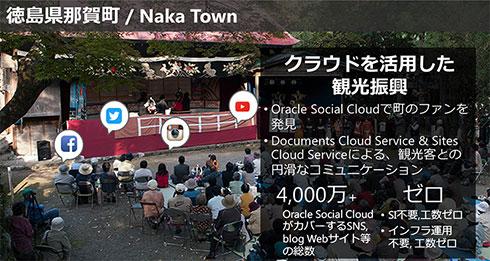徳島県那賀町が実施した、クラウドを活用した観光振興