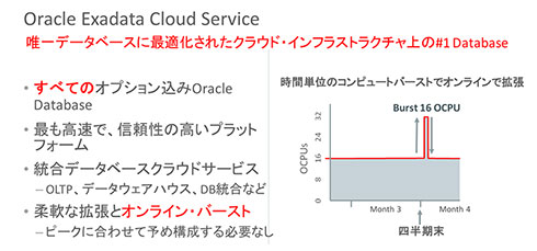 Oracle Exadata Cloud Serviceの特徴
