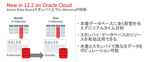 Oracle Cloudにて、Active Data Guardスタンバイ上でIn-Memoryが稼働する12c R2