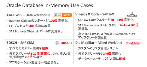 Oracle Databaseの「In-Memory」機能で効果を得た導入事例(AT&T、Villeroy&Boch、BOSCH、Die Mobiliar)