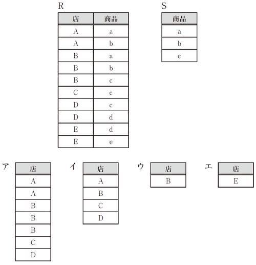 演習10-2