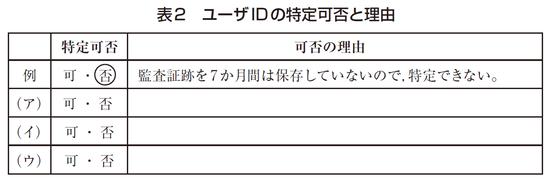 表2 ユーザIDの特定可否と理由